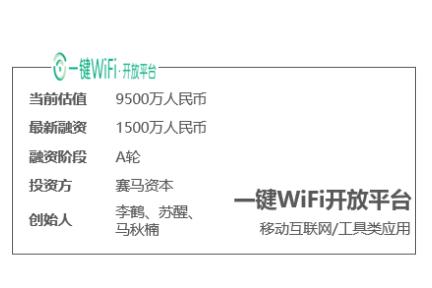 【调研】一键WiFi开放平台:主打免费WiFi连接,帮助用户在App内实现热点一键连接