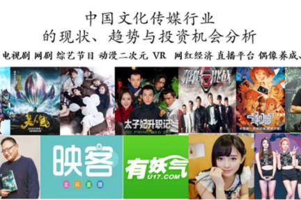 中国文化传媒行业现状、趋势与投资逻辑分析(电影篇)